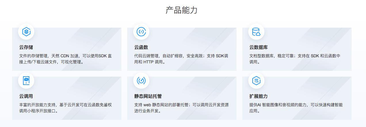 云开发 For Web:一站式开发下一代 Serverless Web 应用