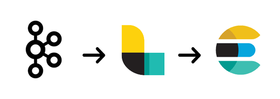 当Elasticsearch遇见Kafka--Logstash kafka input插件- 云+社区