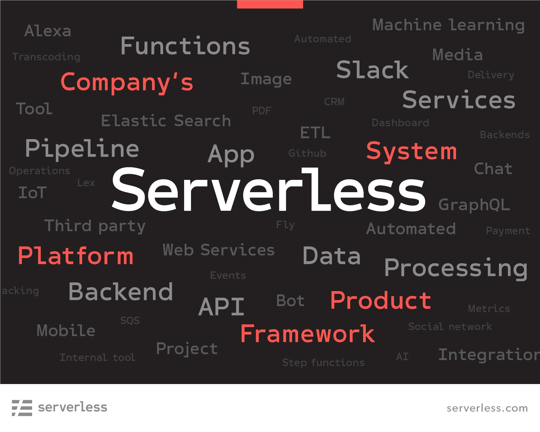 Serverless 数据解读:2018 报告
